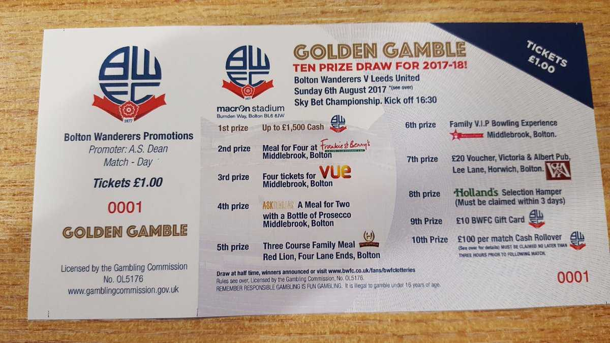 Bwfc golden gamble america century chip down foundation gambling in problem report when